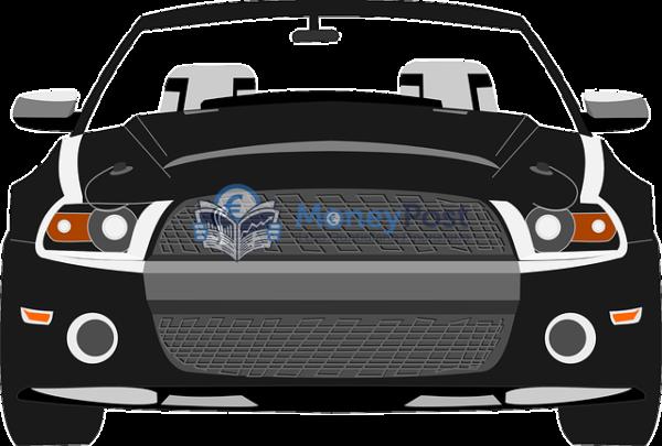 Cosa incide sul calcolo dell'assicurazione auto